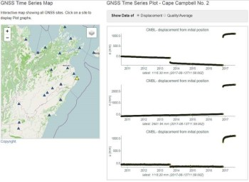 Cape Campbell time series data showing Cook Strait and Kaikoura earthquake events.