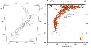 Cross section of the North Island showing 10 years of M3+ earthquakes