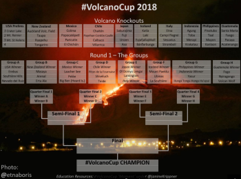 Volcano Cup draw sheet