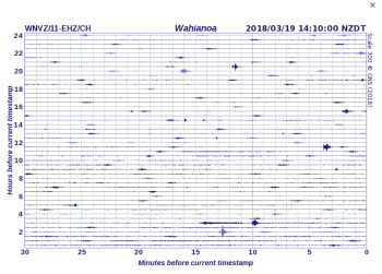 Wahianoa seismic record showing the small volcanic earthquakes