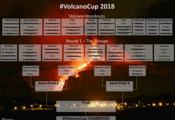 #VolcanoCup draw for the Quarter Finals