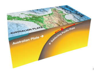 North Island Subduction Zone