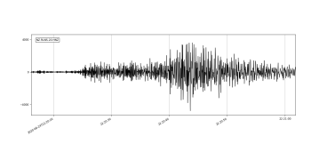 Seismic trace of the M5.9 Fiordland earthquake from RLNS