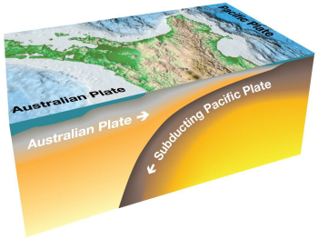 The Hikurangi subduction zone beneath the surface: The Pacific Plate dives westward beneath the North Island